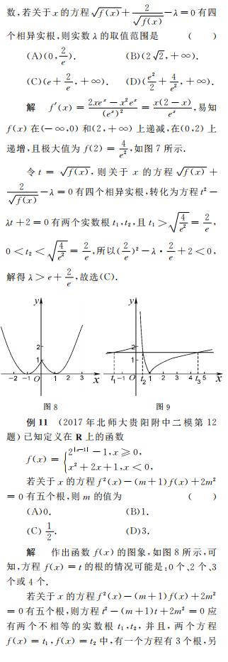 复合函数零点问题简单分类